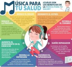 Infograf as musicales en pinterest clase de m sica 2 0 for Horario peru wellness